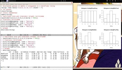 emacs+ESS (Statistics One)
