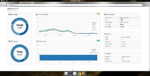 Велосипед: системный монитор с веб-интерфейсом