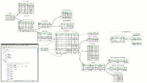 Тестирую компиляцию описания формата Kaitai Struct в диаграмму GraphViz