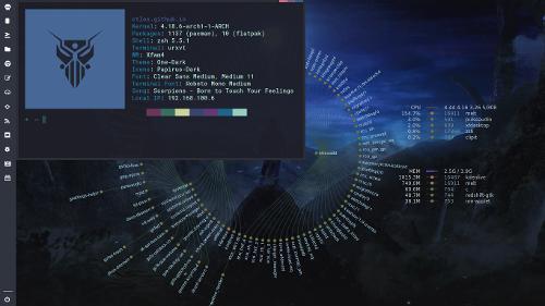 Xfce Arch