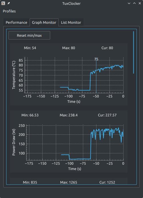 Представлен Tuxclocker, GUI для оверклокинга видеокарт