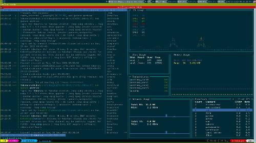 i3wm powerline, solarized и Debian 9.9