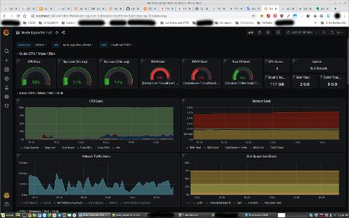 Grafana + Prometheus