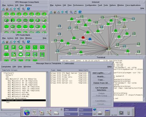 OpenView, CDE  и Motif.