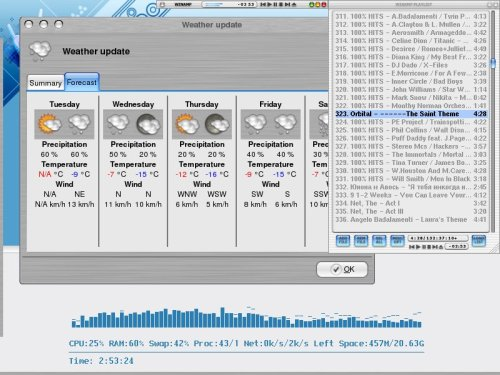 Xfce Weather Update