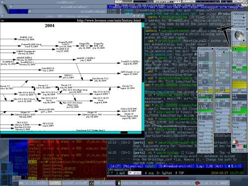 FreeBSD 5.3b2 on amd64, Xorg CVS, fluxbox-devel