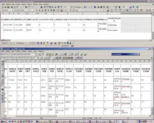 OpenOffice - единственное достоинство - цена!