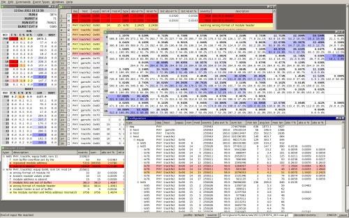анализ работы системы сбора данных