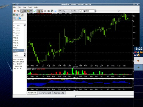 Stock trade in Linux