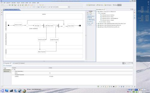 Eclipse UML Tools